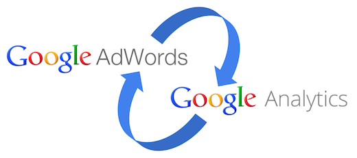 combining Google AdWords with Google Analytics