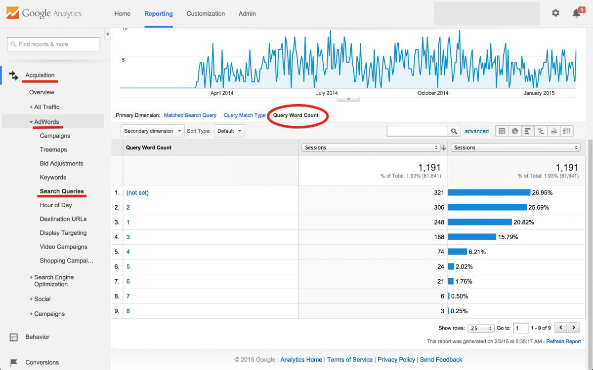 Google AdWords Query Word Count