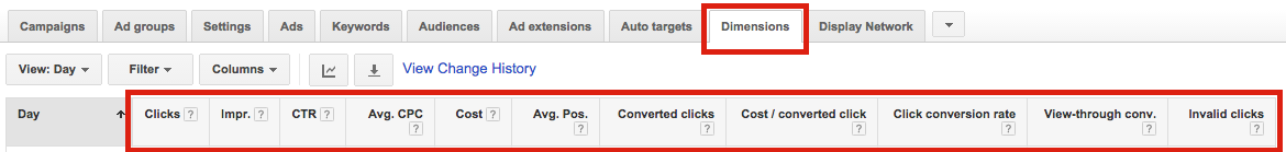 Key Metrics AdWords Dimensions Tab