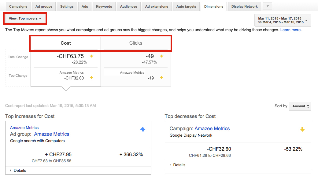 Top Movers AdWords Dimensions Tab