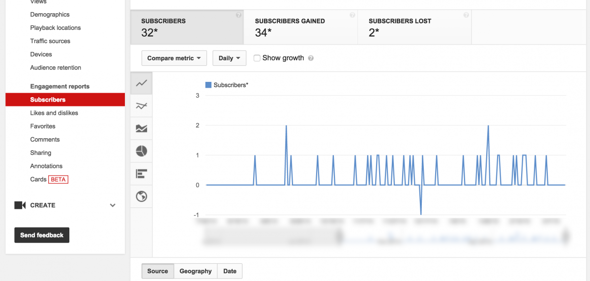 youtube analytics subscribers