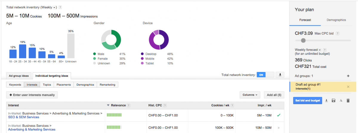 AdWords Display Planner Network Inventory