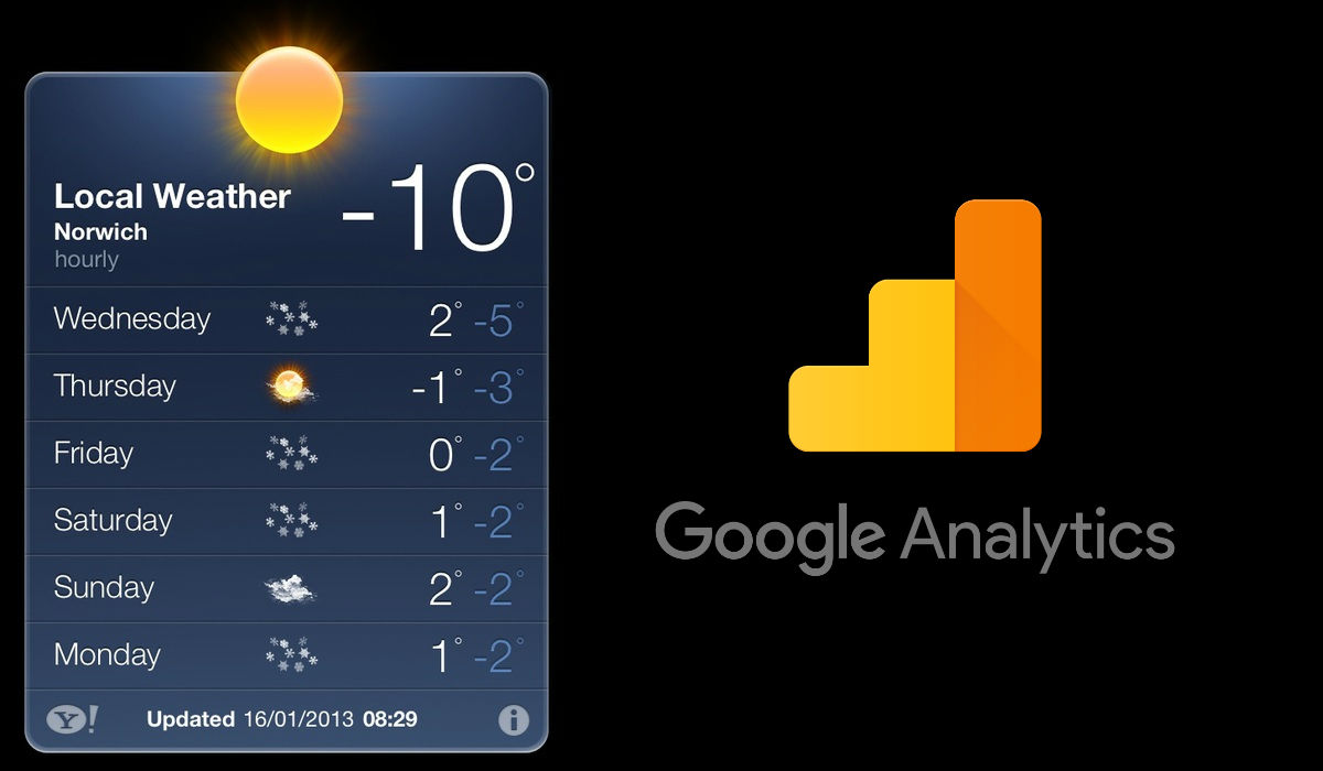 weather data in google analytics