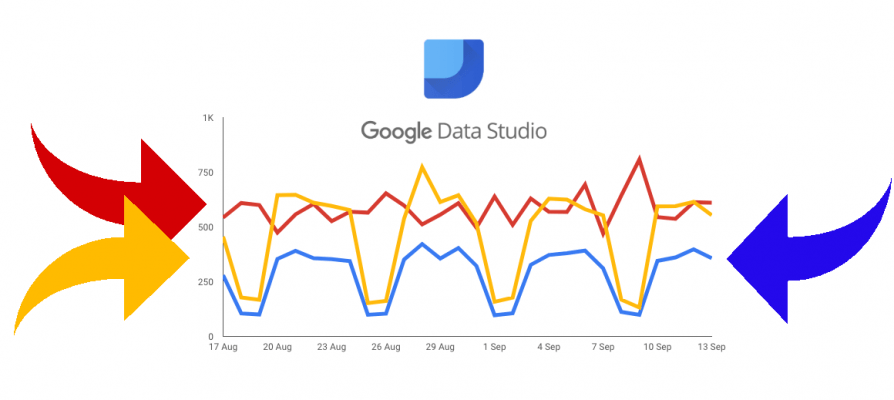 Combining Data Sources